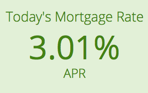 Feb 19 2016 Mortgage Rate